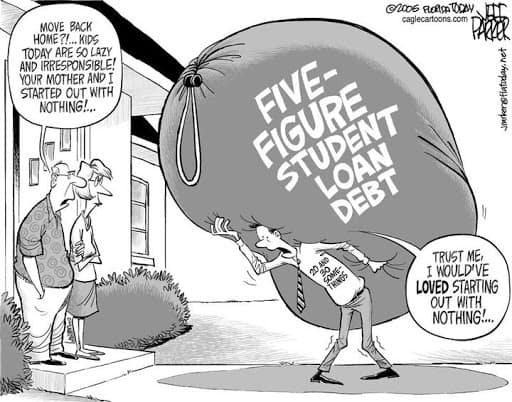 defer student loans in Spain