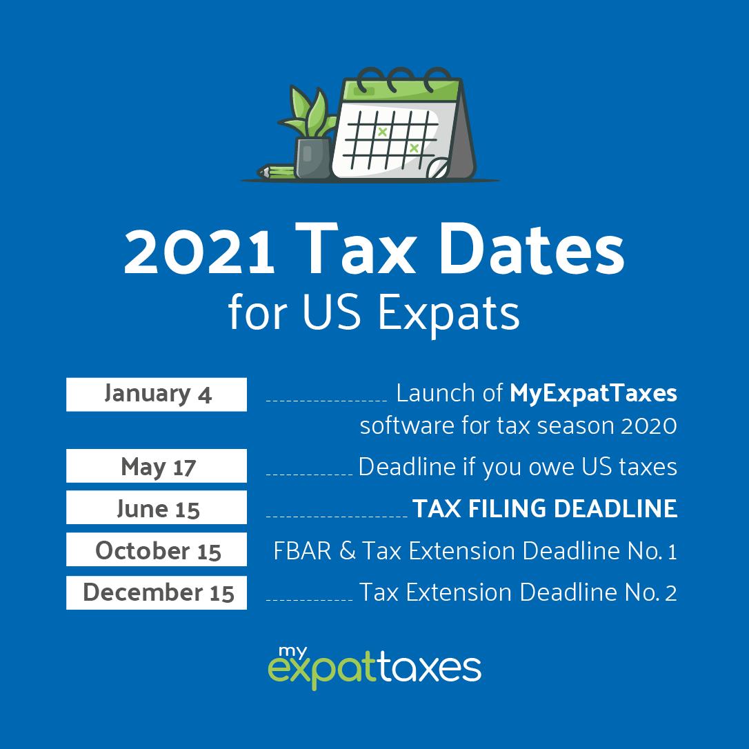 US taxes as an expat